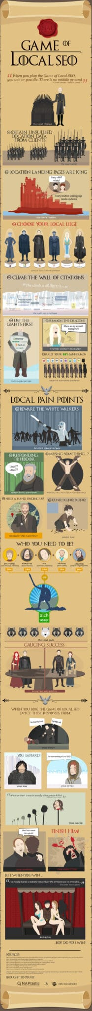 Infographie : le référencement local façon Game of Thrones